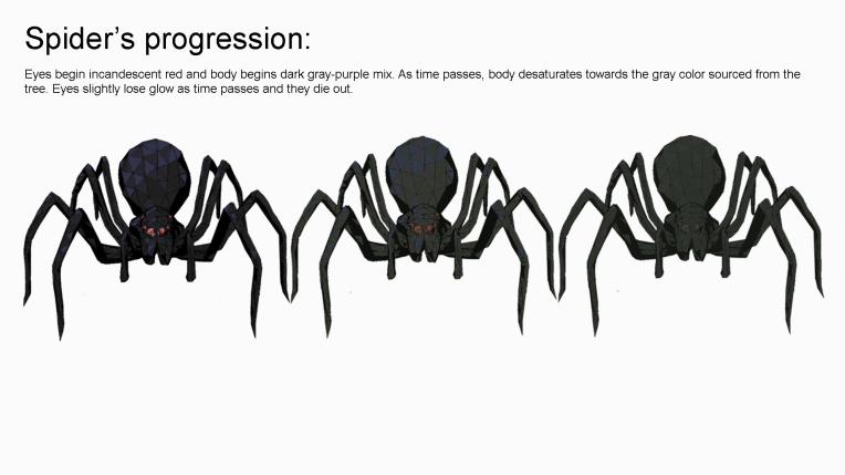 Spider Color Progression